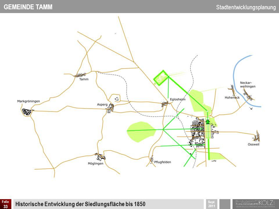 Historische Entwicklung der Siedlungsfläche bis 1850