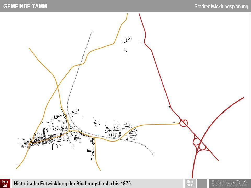 Historische Entwicklung der Siedlungsfläche bis 1970