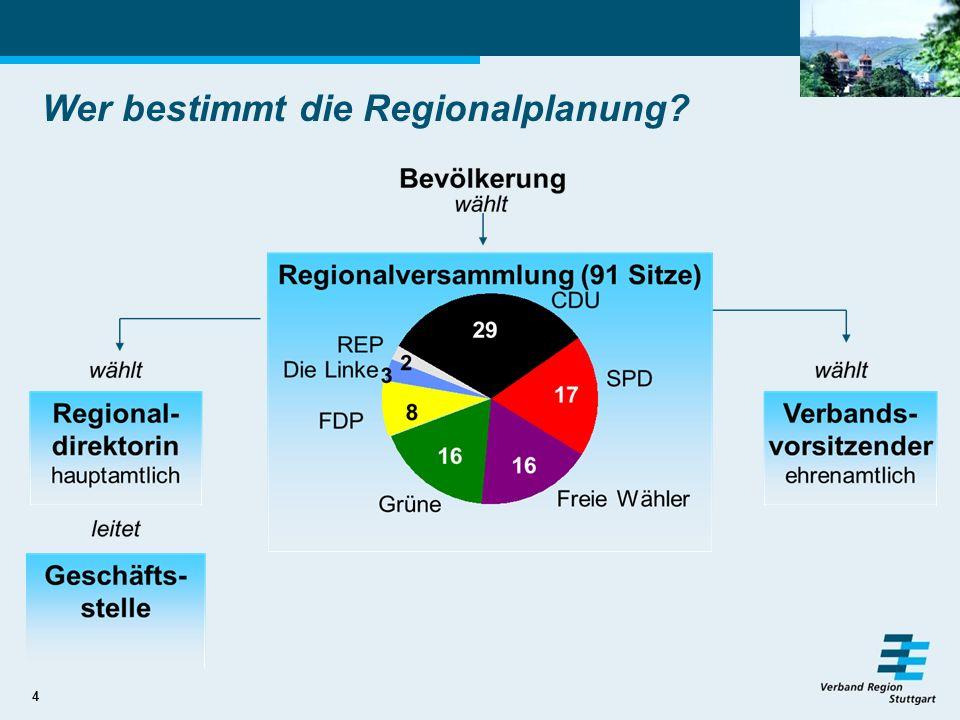 Wer bestimmt die Regionalplanung