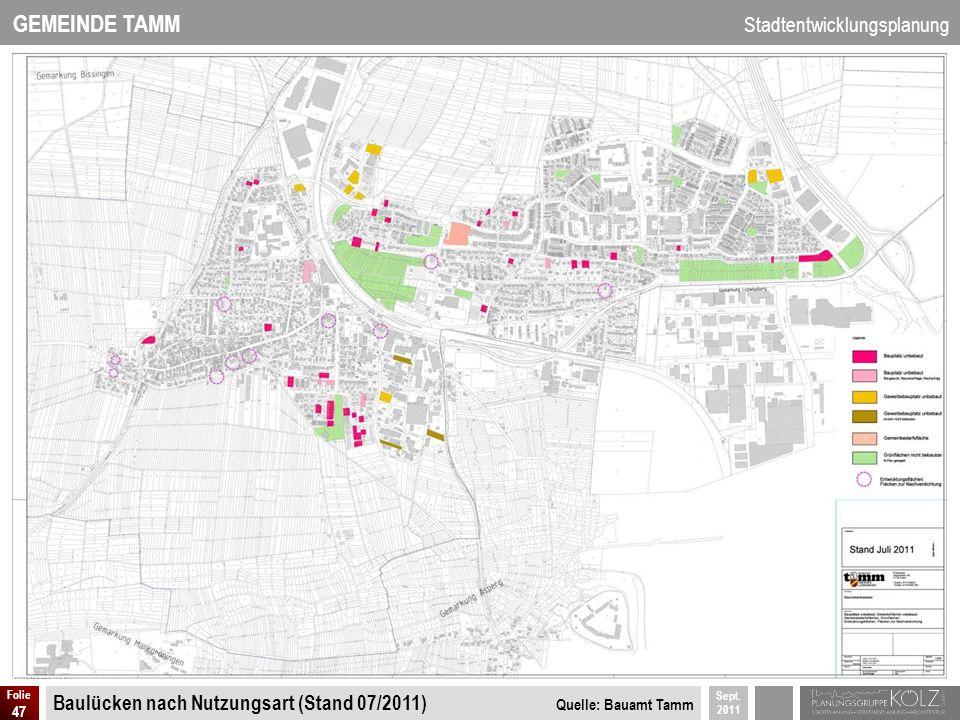 Baulücken nach Nutzungsart (Stand 07/2011) Quelle: Bauamt Tamm