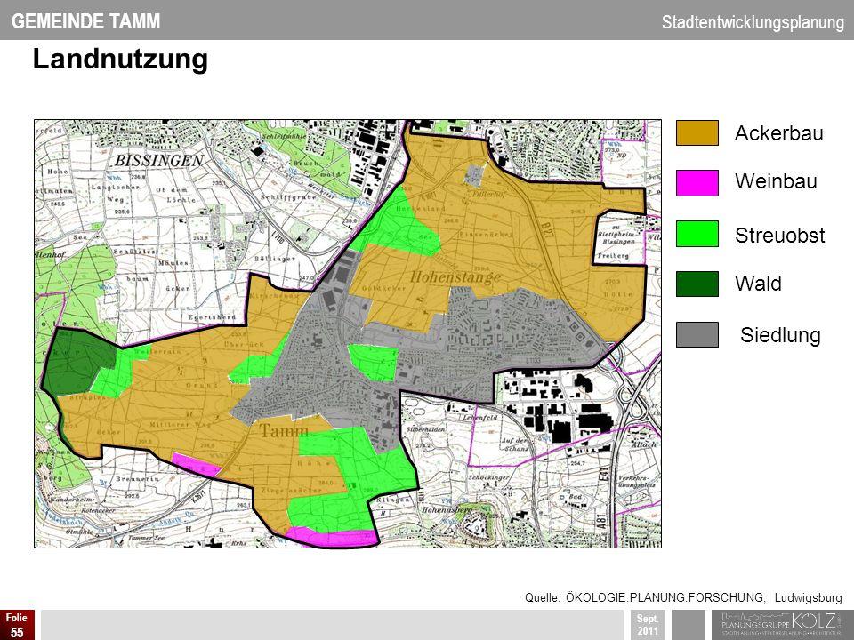 Landnutzung Ackerbau Weinbau Streuobst Wald Siedlung