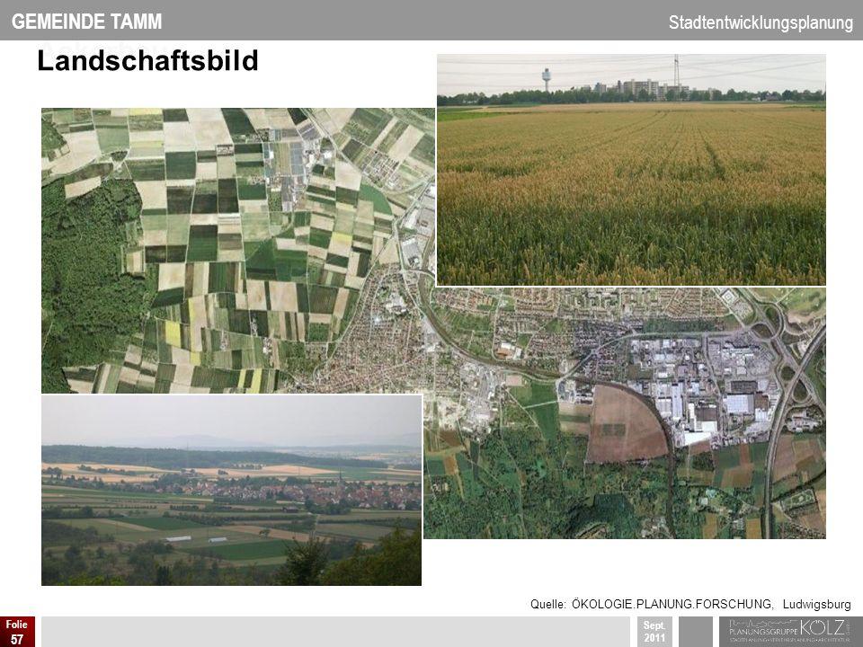 Ackerbau Landschaftsbild