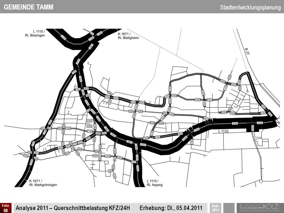 Analyse 2011 – Querschnittbelastung KFZ/24H Erhebung: Di., 05.04.2011