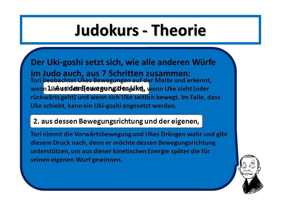 Judokurs - Theorie Der Uki-goshi setzt sich, wie alle anderen Würfe im Judo auch, aus 7 Schritten zusammen: