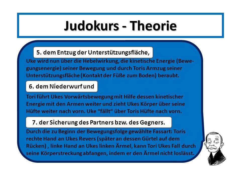 Judokurs - Theorie 5. dem Entzug der Unterstützungsfläche,