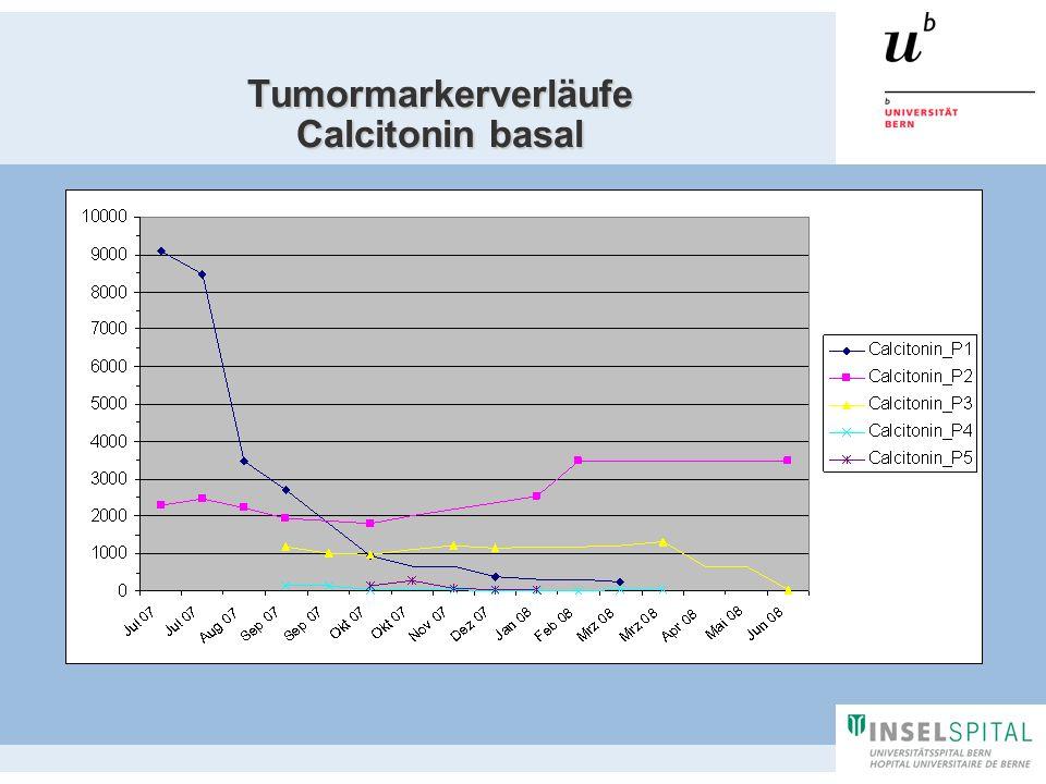 Tumormarkerverläufe Calcitonin basal