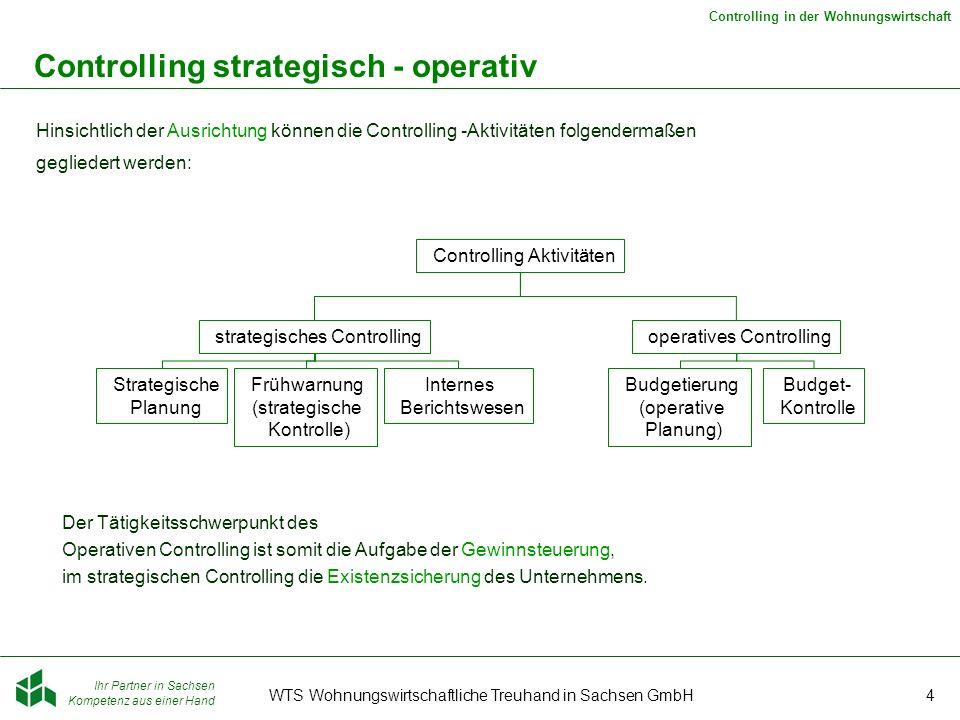Controlling strategisch - operativ