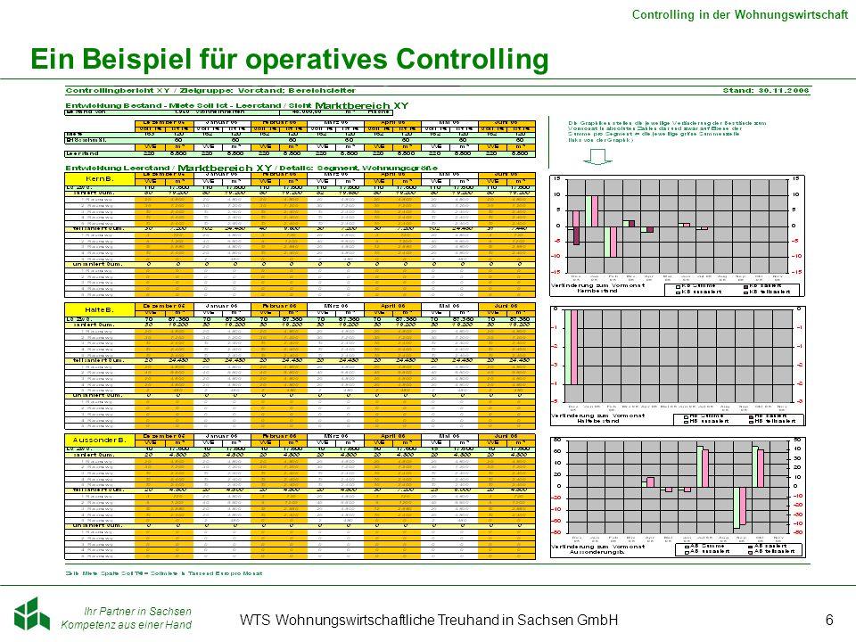 Ein Beispiel für operatives Controlling