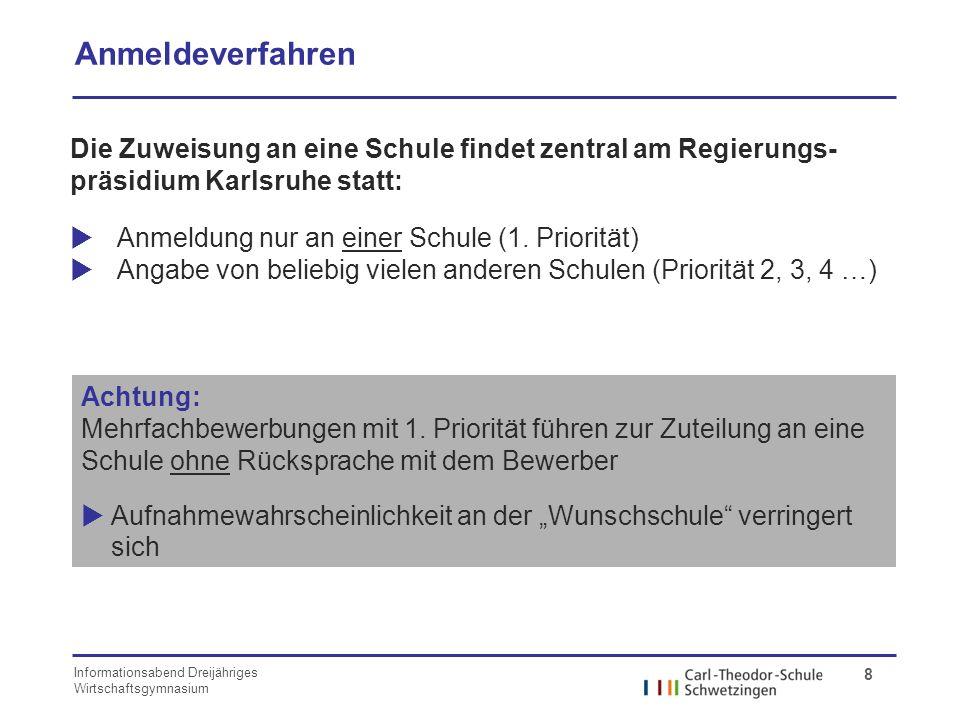 Anmeldeverfahren Die Zuweisung an eine Schule findet zentral am Regierungs-präsidium Karlsruhe statt: