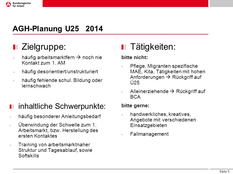Zielgruppe: Tätigkeiten: AGH-Planung U25 2014