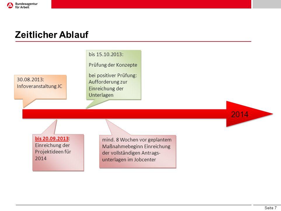 Zeitlicher Ablauf 2014 bis 15.10.2013: Prüfung der Konzepte