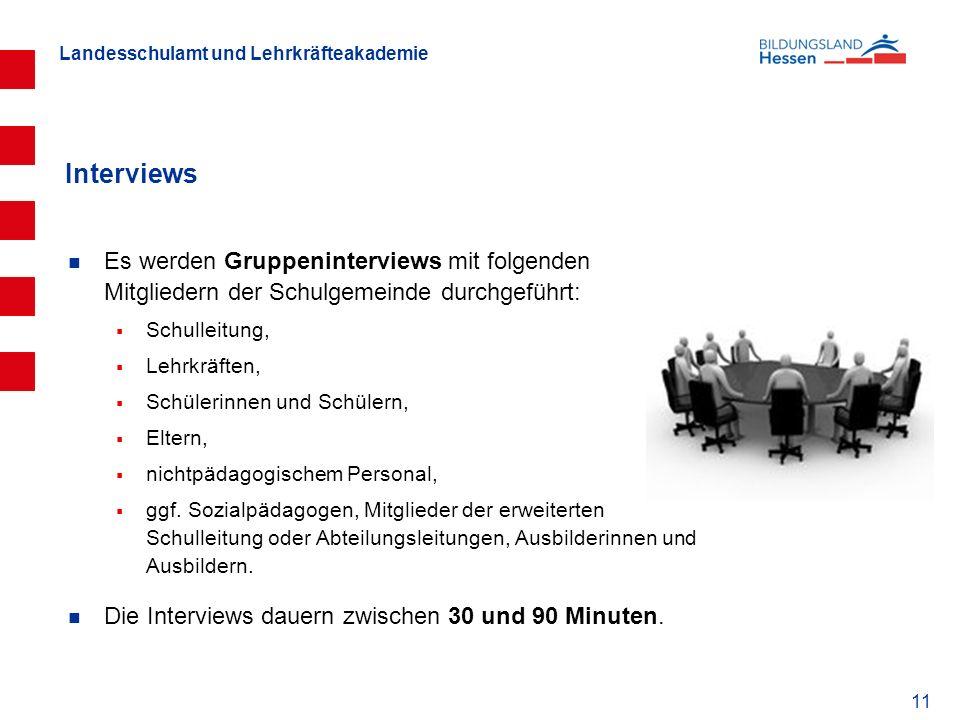 Interviews Es werden Gruppeninterviews mit folgenden Mitgliedern der Schulgemeinde durchgeführt: Schulleitung,