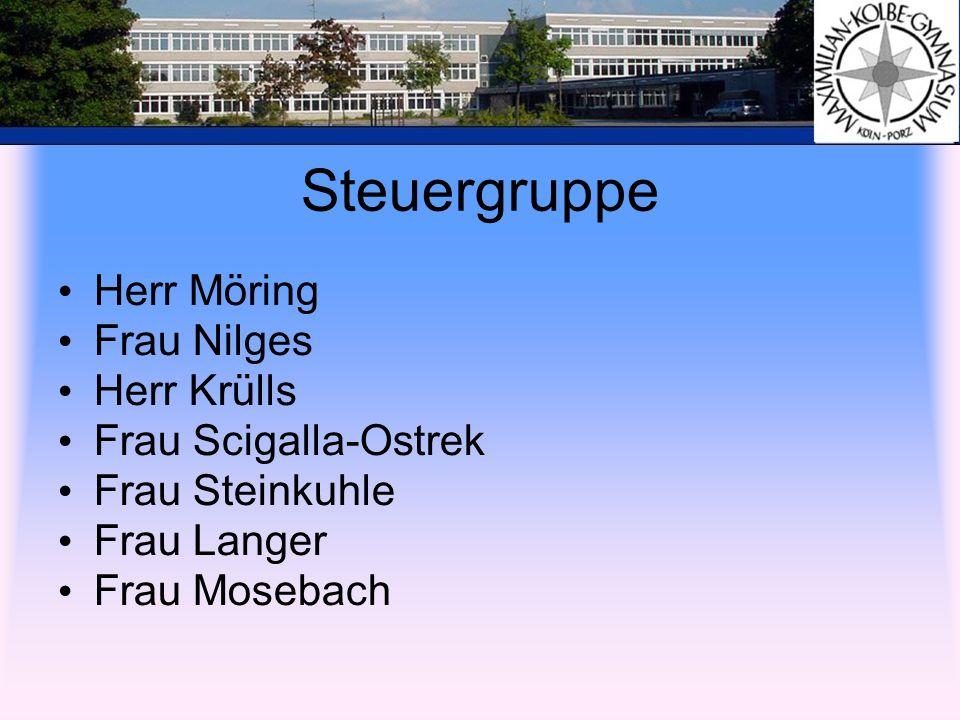 Steuergruppe Herr Möring Frau Nilges Herr Krülls Frau Scigalla-Ostrek