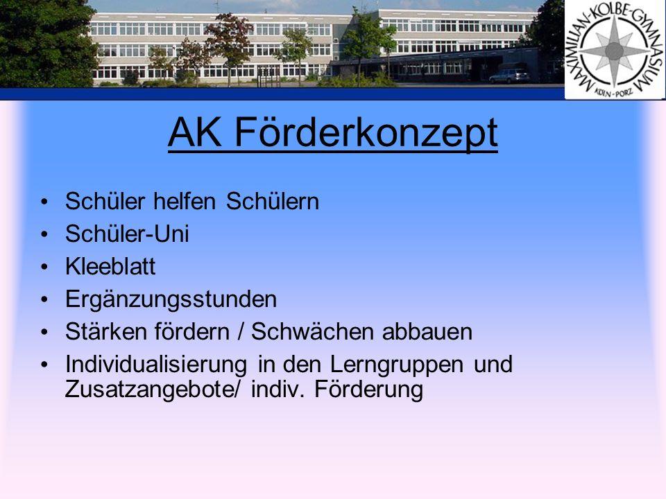 AK Förderkonzept Schüler helfen Schülern Schüler-Uni Kleeblatt