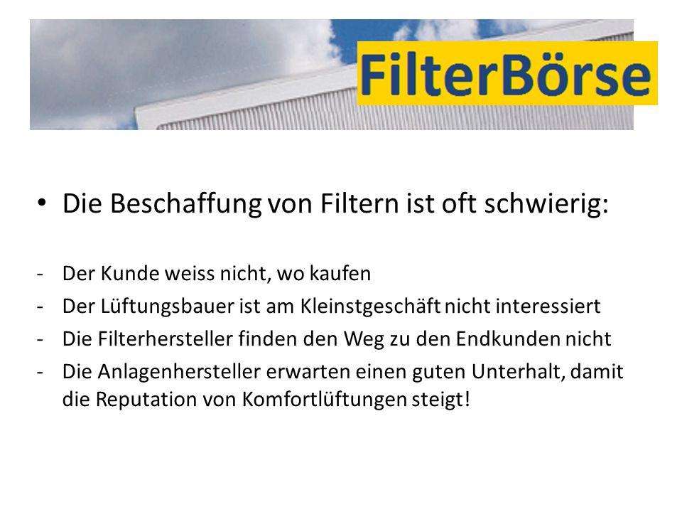 Die Beschaffung von Filtern ist oft schwierig: