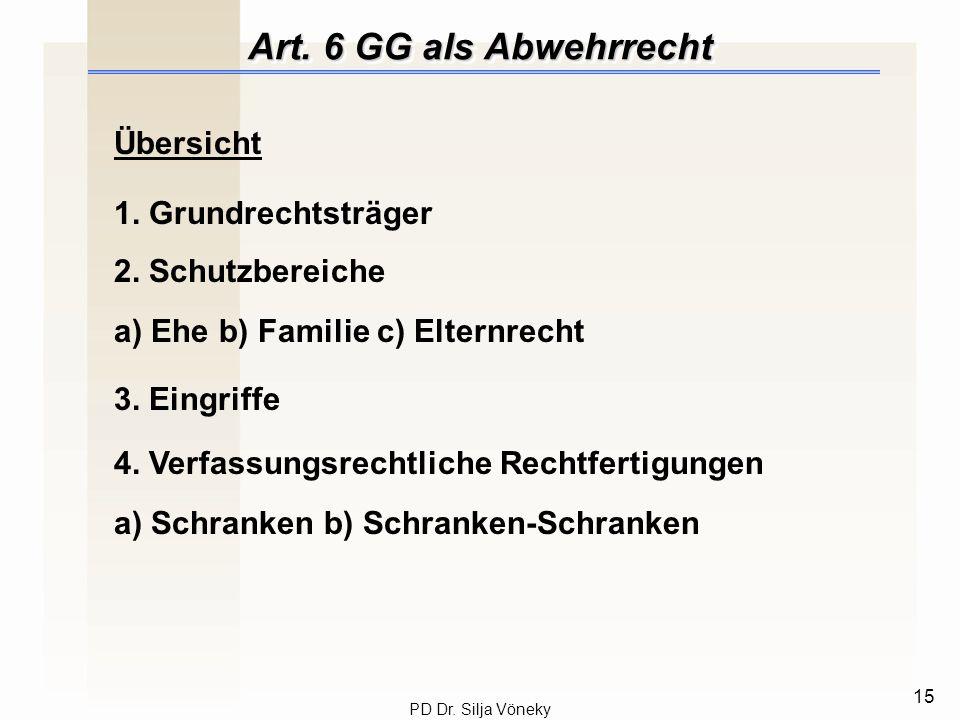 Art. 6 GG als Abwehrrecht Übersicht 1. Grundrechtsträger