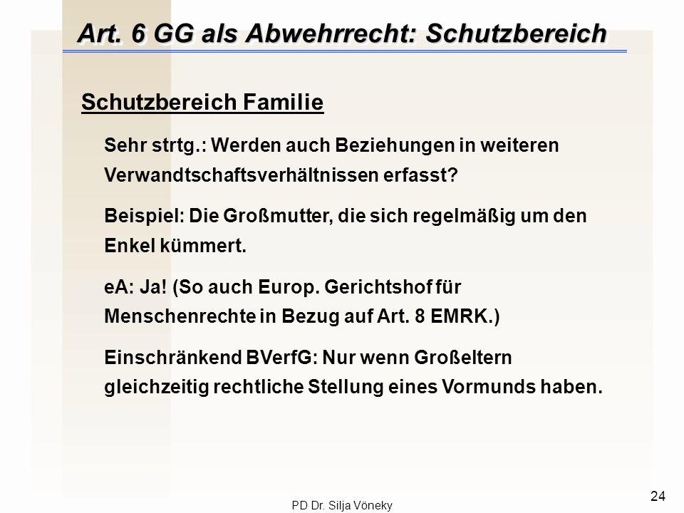 Art. 6 GG als Abwehrrecht: Schutzbereich