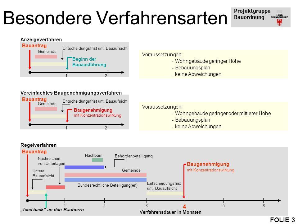 Fantastisch Bauvorschriften Für Wohngebäude Galerie - Der Schaltplan ...