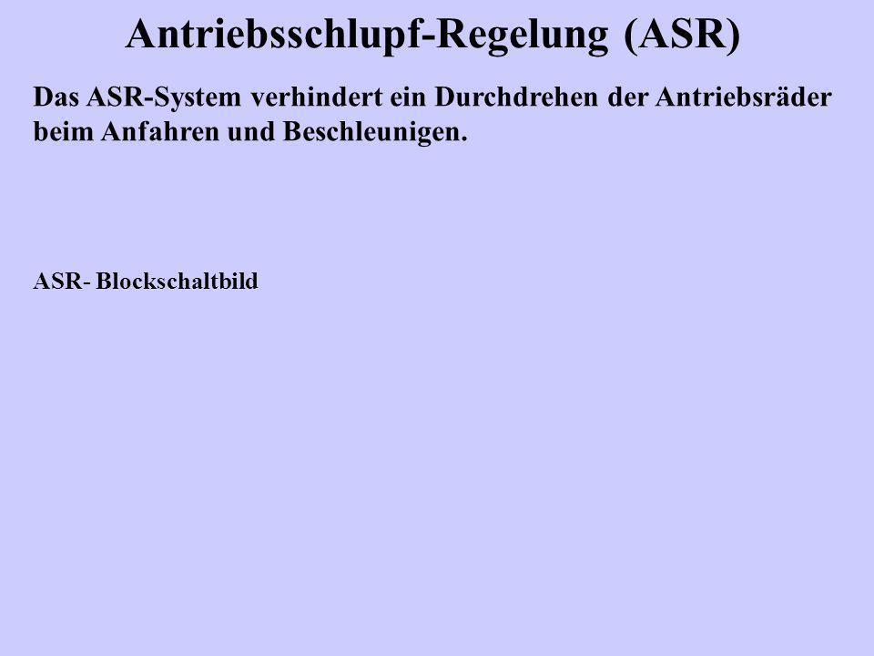 Antriebsschlupf-Regelung (ASR)