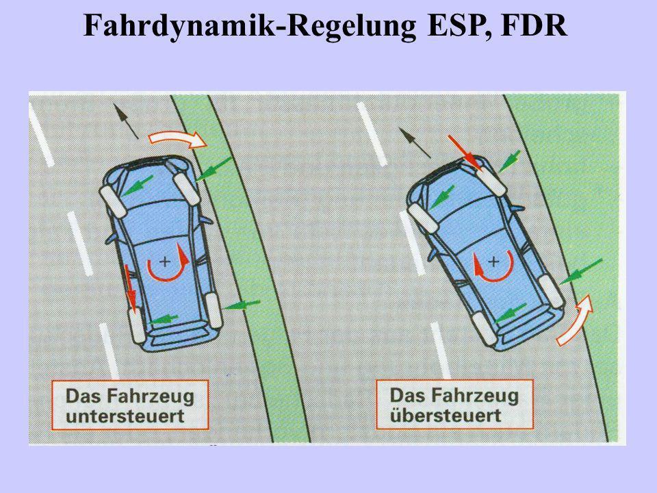 Fahrdynamik-Regelung ESP, FDR