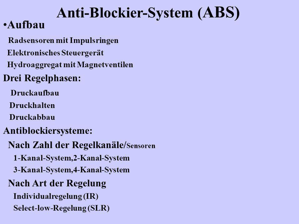 Anti-Blockier-System (ABS)