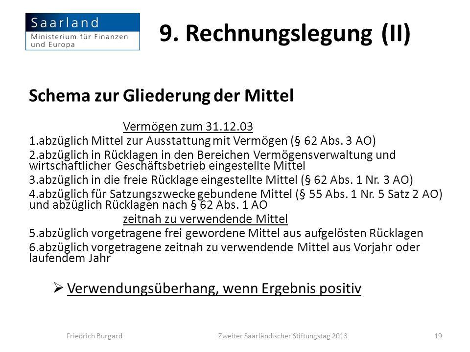 Friedrich Burgard Zweiter Saarländischer Stiftungstag 2013