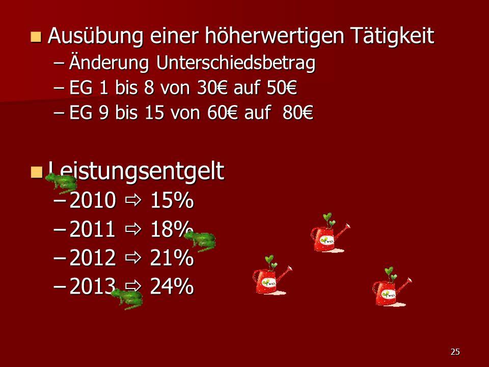 Leistungsentgelt Ausübung einer höherwertigen Tätigkeit 2010  15%