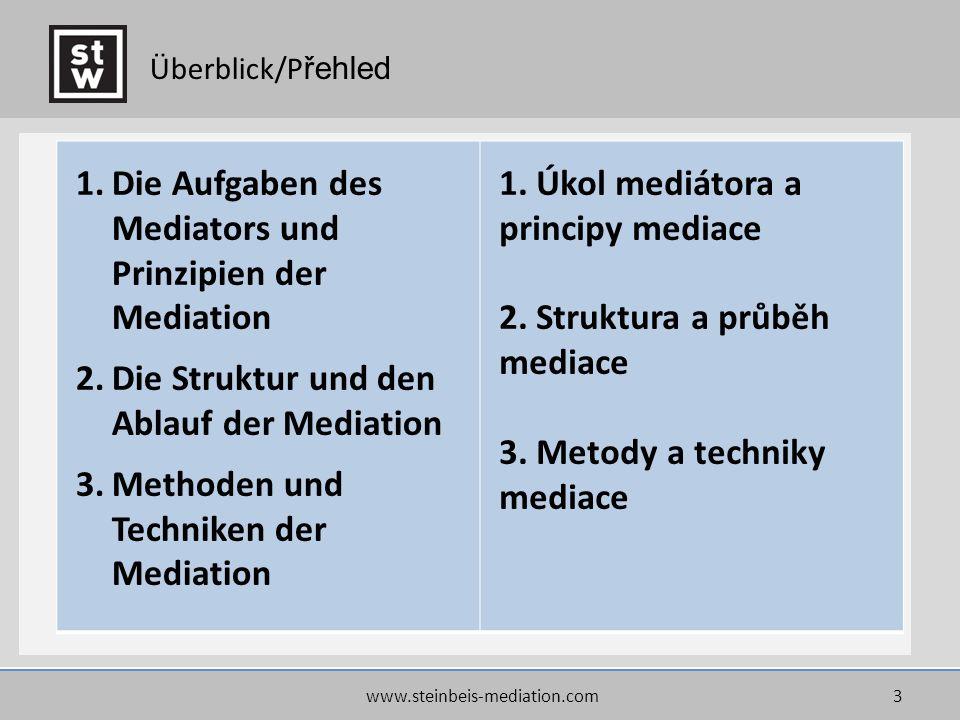 Die Aufgaben des Mediators und Prinzipien der Mediation