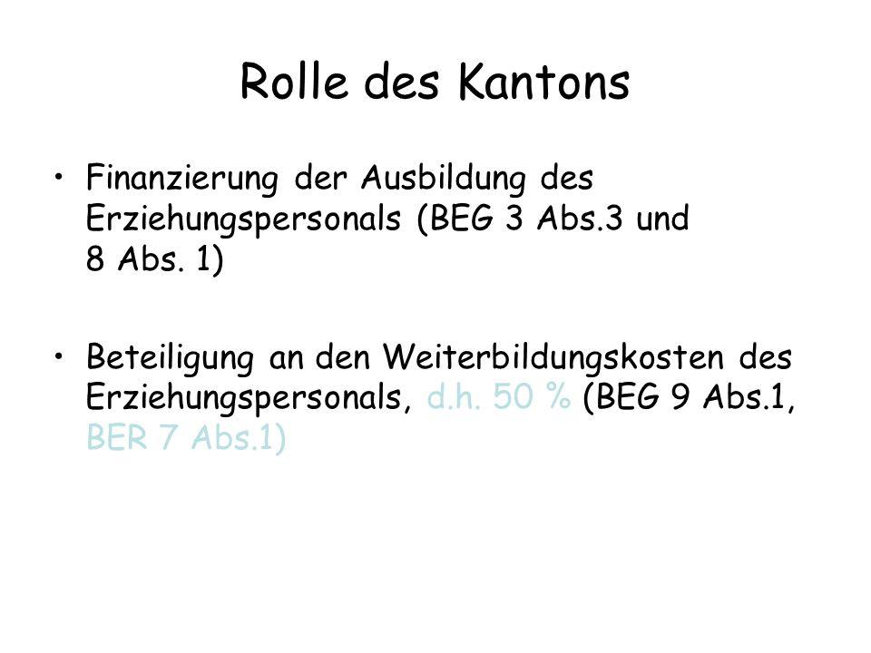 Rolle des Kantons Finanzierung der Ausbildung des Erziehungspersonals (BEG 3 Abs.3 und 8 Abs. 1)