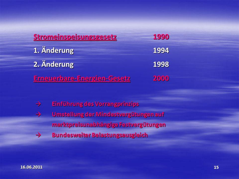 Stromeinspeisungsgesetz 1990 1. Änderung 1994 2. Änderung 1998