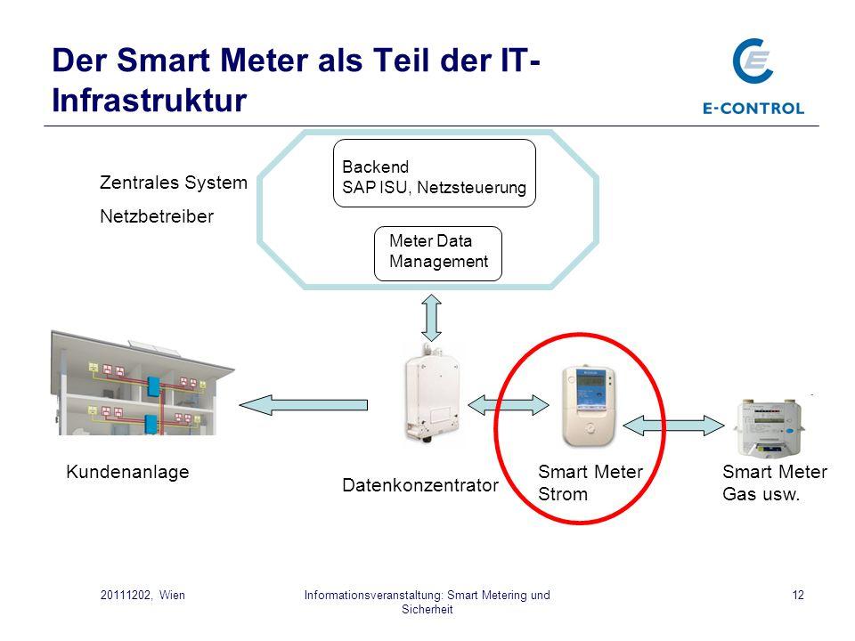 Der Smart Meter als Teil der IT- Infrastruktur
