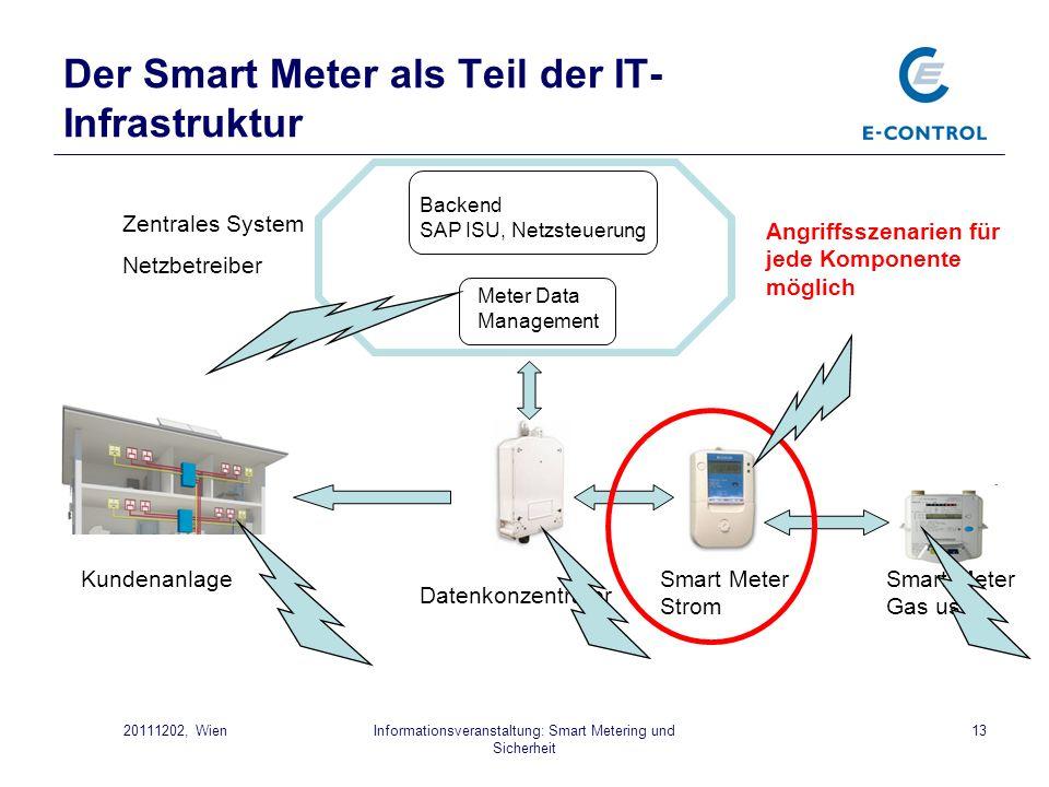 Der Smart Meter als Teil der IT-Infrastruktur