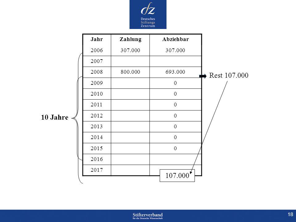 Rest 107.000 10 Jahre 107.000 Jahr Zahlung Abziehbar 2006 307.000 2007