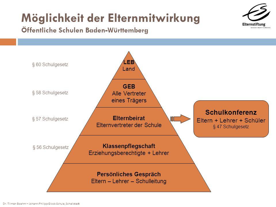Möglichkeit der Elternmitwirkung Öffentliche Schulen Baden-Württemberg