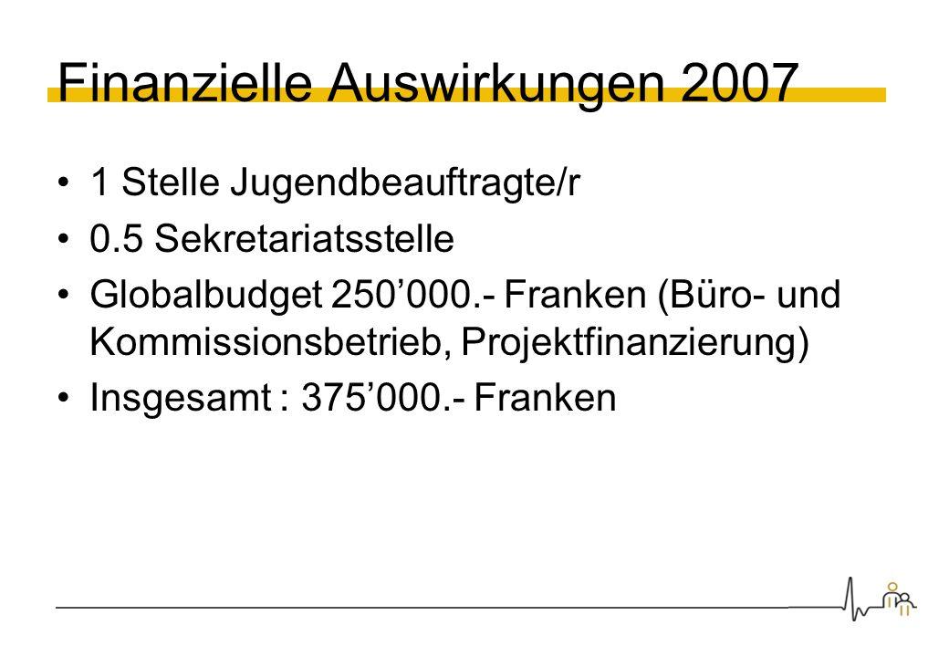 Finanzielle Auswirkungen 2007