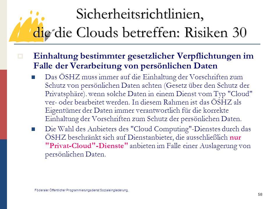 Sicherheitsrichtlinien, die die Clouds betreffen: Risiken 30