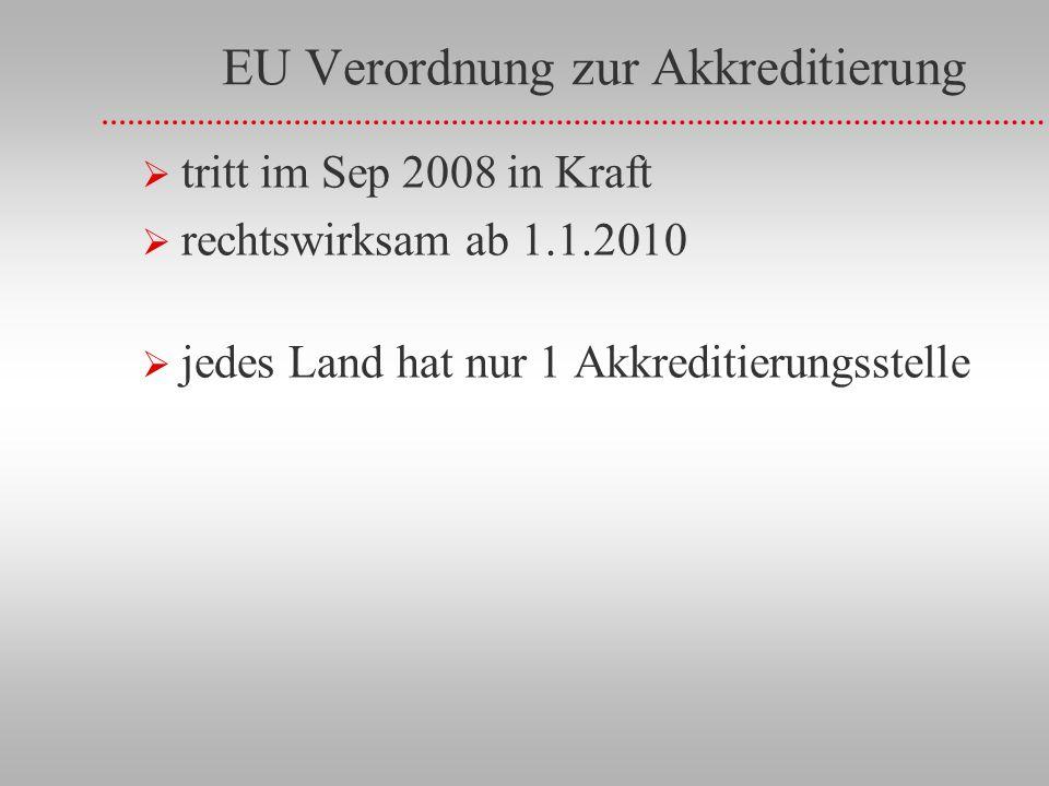 EU Verordnung zur Akkreditierung