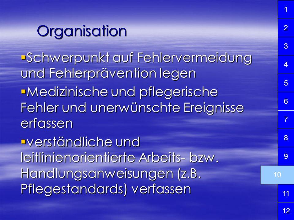 1 Organisation. 2. 3. Schwerpunkt auf Fehlervermeidung und Fehlerprävention legen.