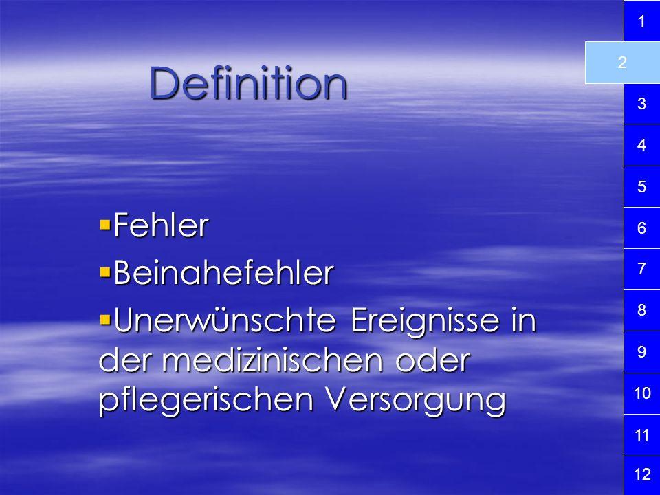 Definition Fehler Beinahefehler