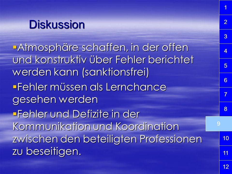 1 Diskussion. 2. 3. Atmosphäre schaffen, in der offen und konstruktiv über Fehler berichtet werden kann (sanktionsfrei)