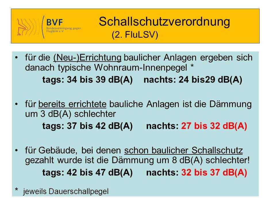 Schallschutzverordnung (2. FluLSV)