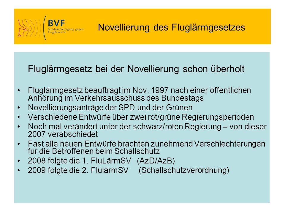 Novellierung des Fluglärmgesetzes