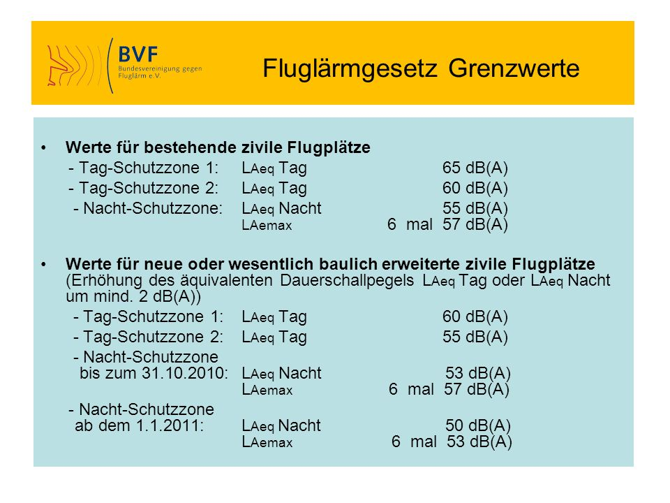 Fluglärmgesetz Grenzwerte