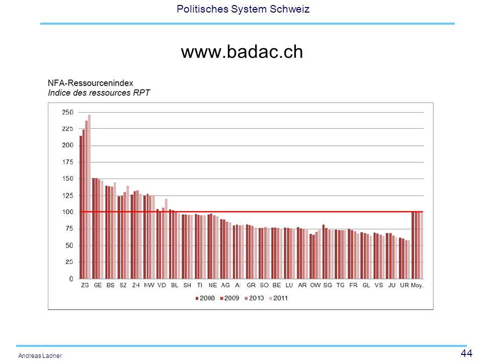 www.badac.ch