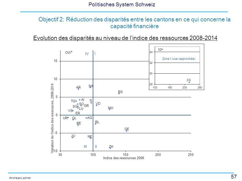 Objectif 2: Réduction des disparités entre les cantons en ce qui concerne la capacité financière