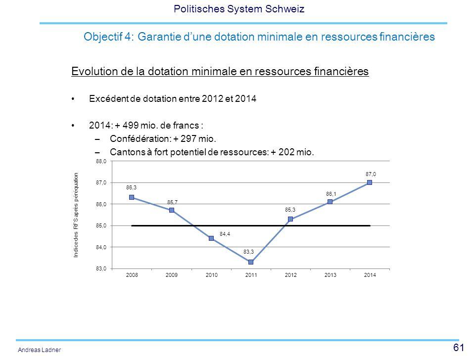Objectif 4: Garantie d'une dotation minimale en ressources financières