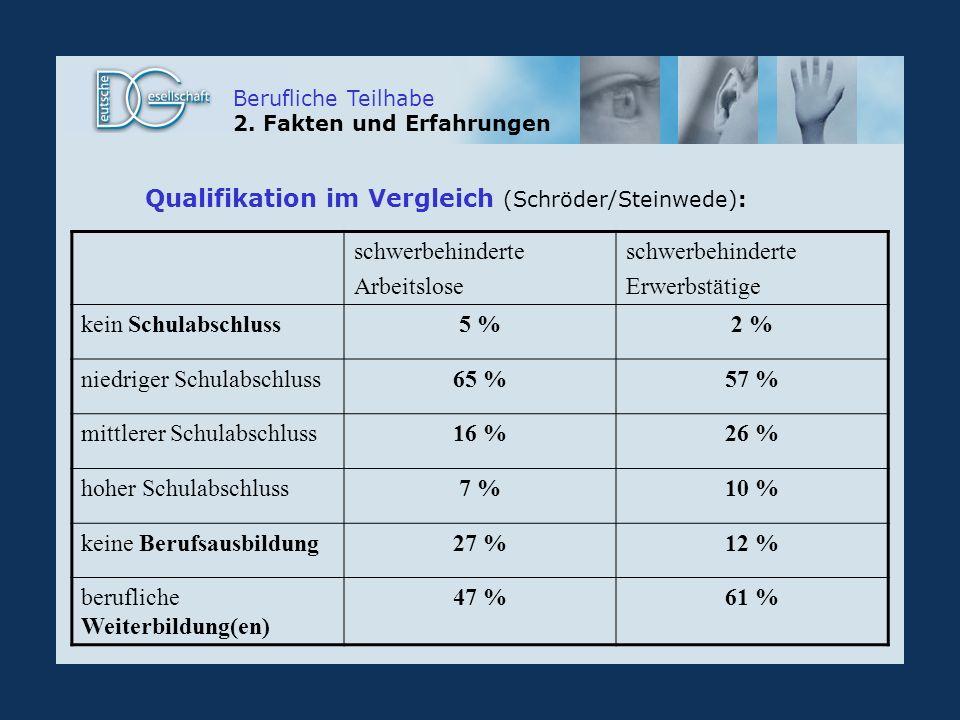 Qualifikation im Vergleich (Schröder/Steinwede):
