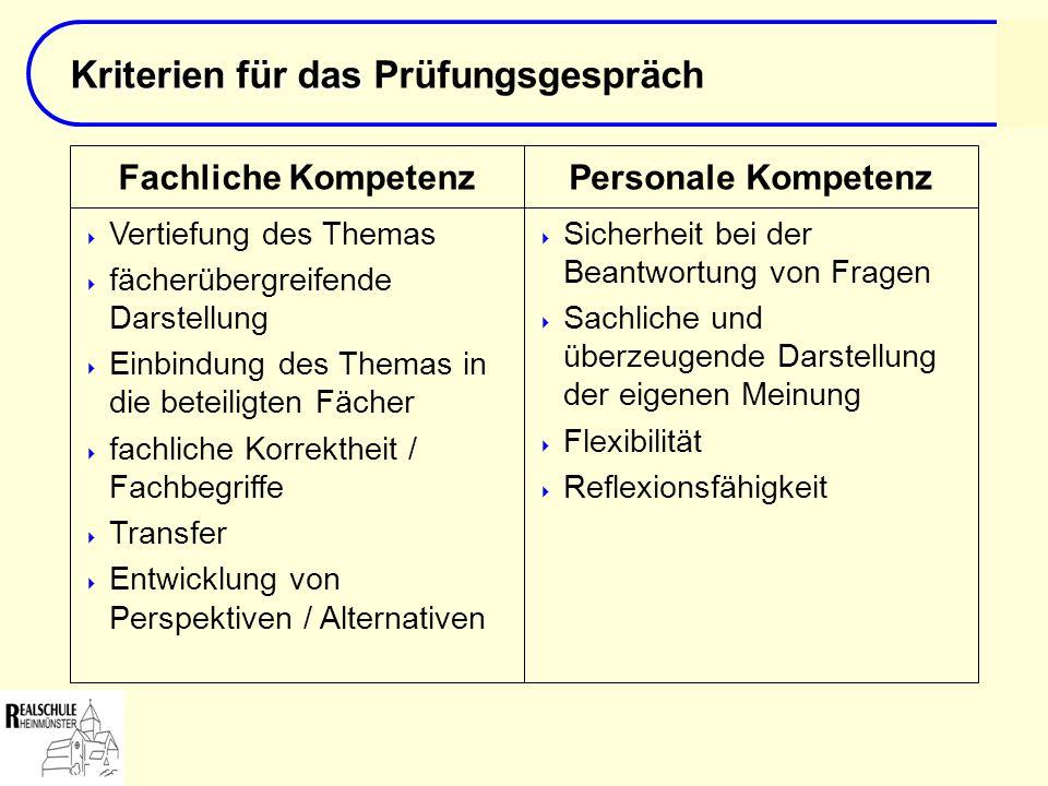 Kriterien für das Prüfungsgespräch