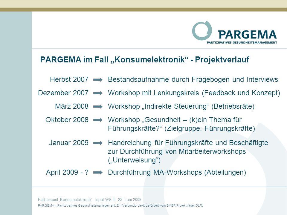 "PARGEMA im Fall ""Konsumelektronik - Projektverlauf"