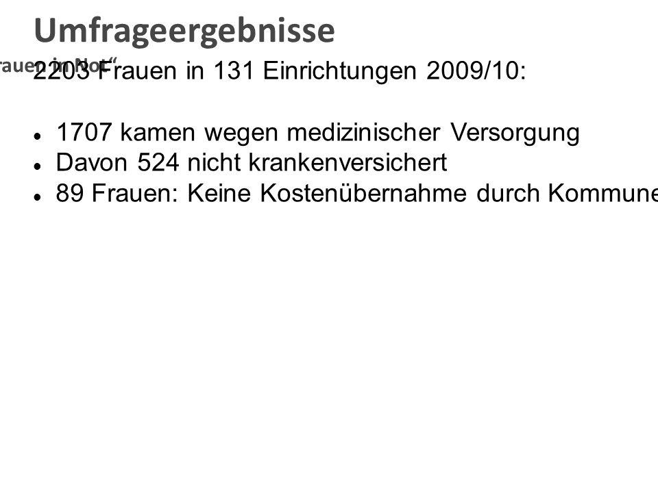 Umfrageergebnisse 2203 Frauen in 131 Einrichtungen 2009/10:
